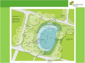 Skizze der Umgestaltung des Geteteichs - Umweltbetriebe Bremen